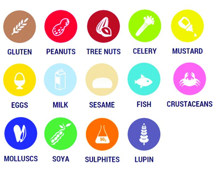 A graphic displaying the main 14 food allergens